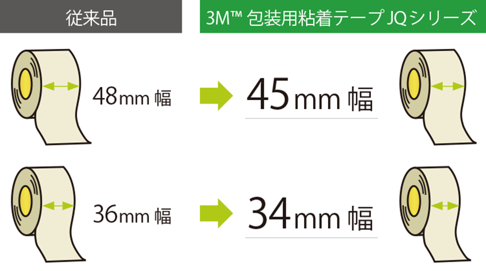 3M包装粘着テープ23